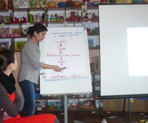 Training voluntari